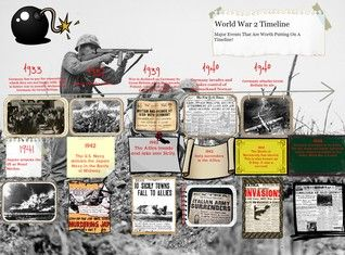 The history of airsoft
